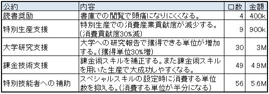 2014041102