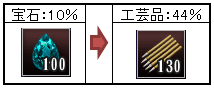 2014041410