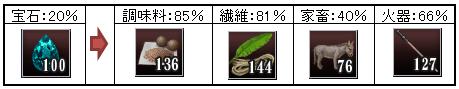 2014041411