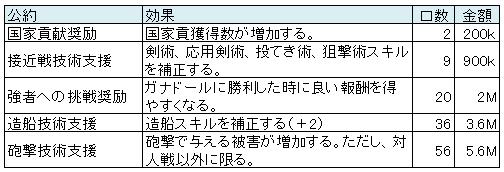 2014060501