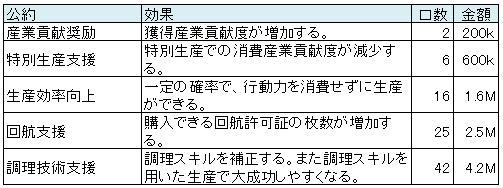 2014060502
