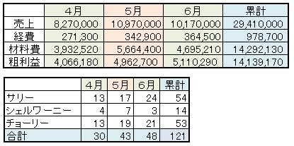 20140701