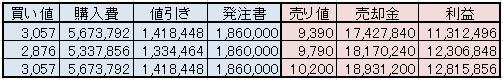 2014082204