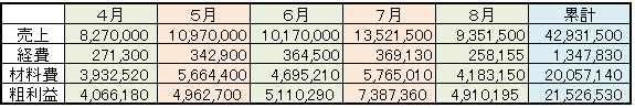 2014090201