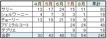 2014090202